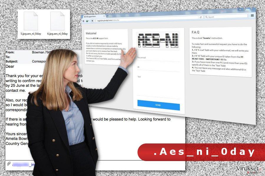 .Aes_ni_0day tiedoston laajennus viruksen kuva