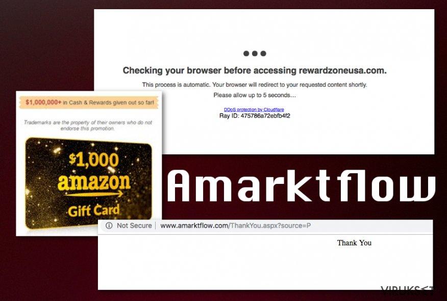 Amarktflow huijaus