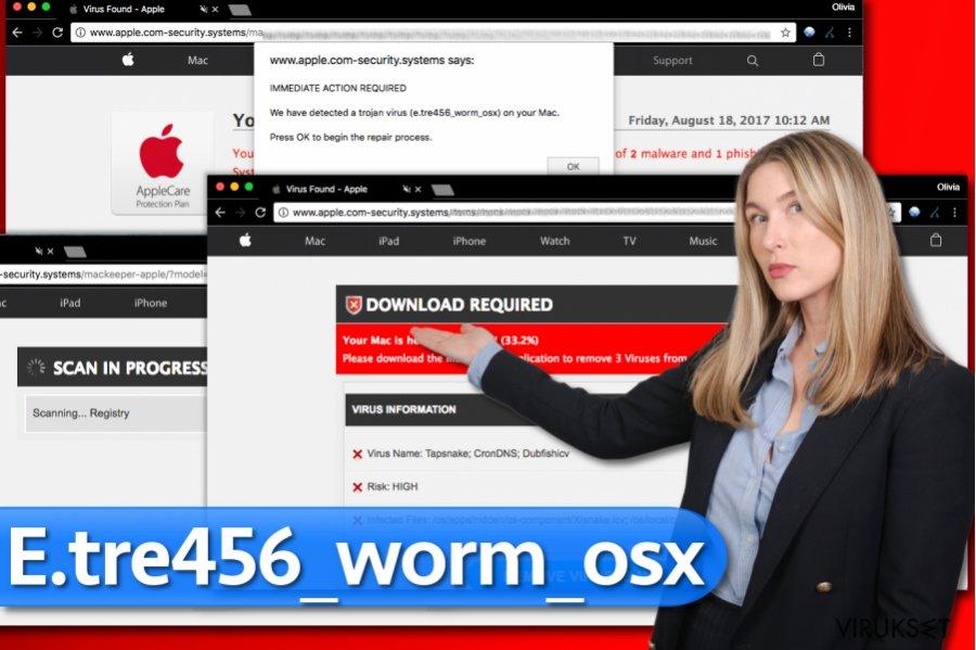 E.tre456_worm_osx virus