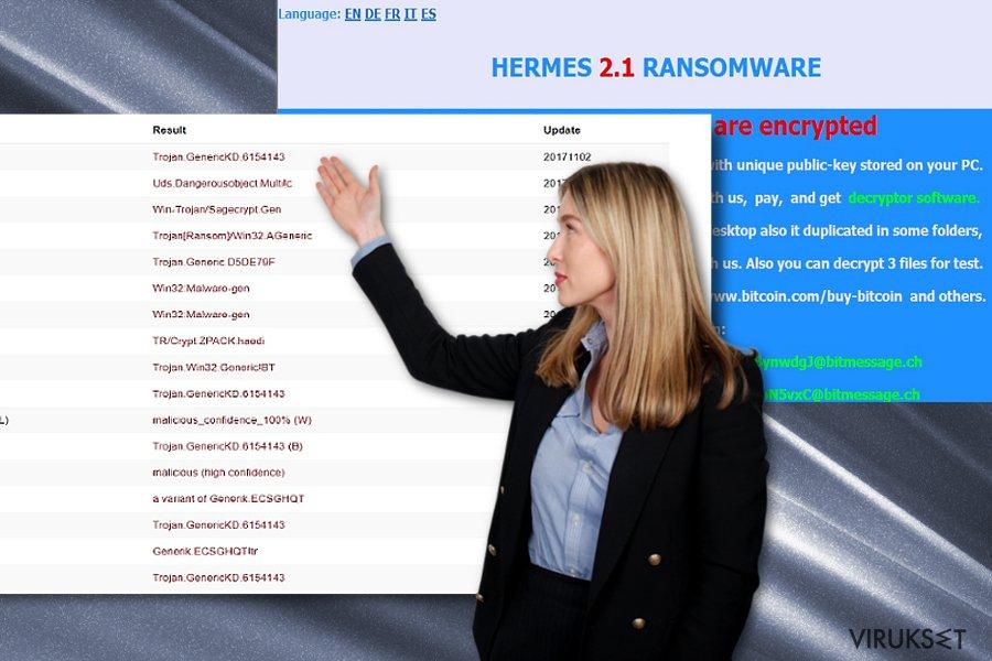 Kuvassa Hermes 2.1 vaihtoehtoiset lunnasviestit