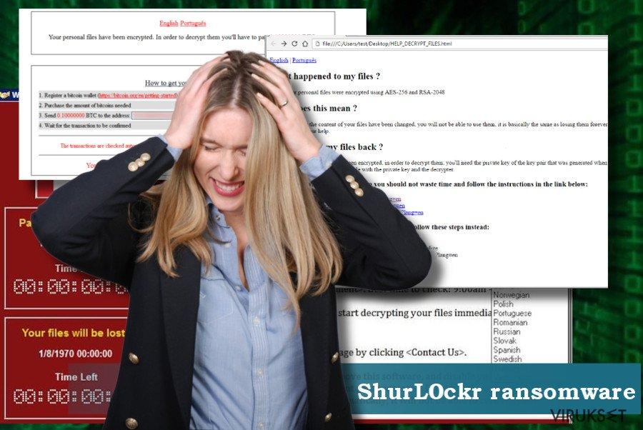 ShurL0ckr viruksen poisto-ohje