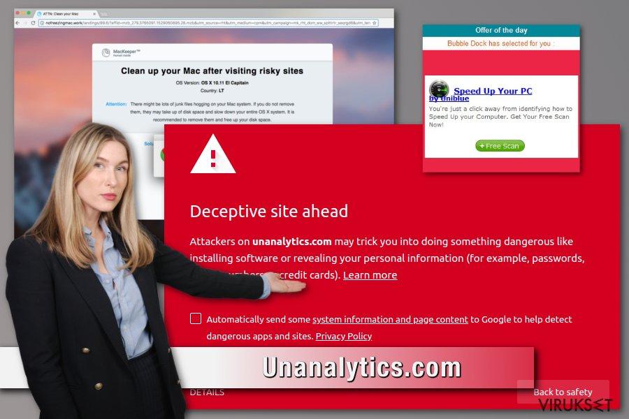 Unanalytics.com mainosohjelma