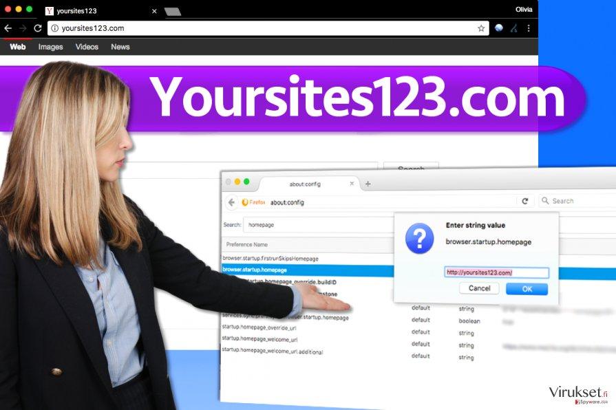 YourSites123.com kuvankaappaus